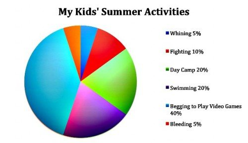 kids' summer schedule