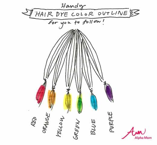 Unicorn Hair DIY (hair color chart) by Mir Kamin & Brenda Ponnay for Alphamom.com