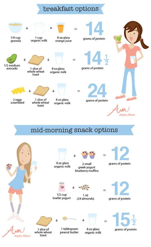 "Our Morning Protein: a ""new"" New Year's Resolution! by Brenda Ponnay for Alphamom.com"