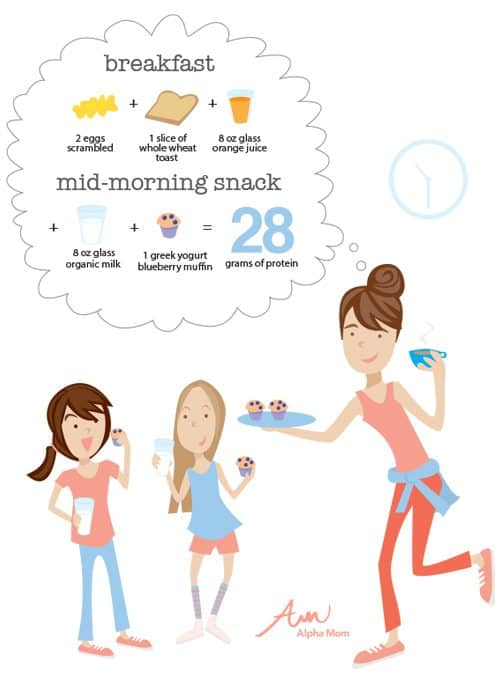 "Our Morning Protein: a ""new"" New Year's Resolution! (protein gram ""math"") by Brenda Ponnay for Alphamom.com"